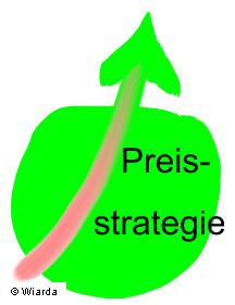 Preisstrategie
