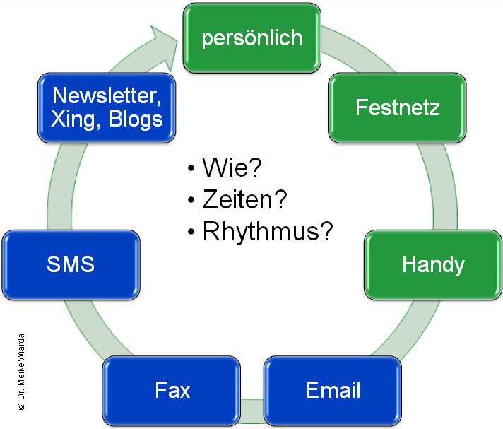 kommunikation-mit-kunden.jpg